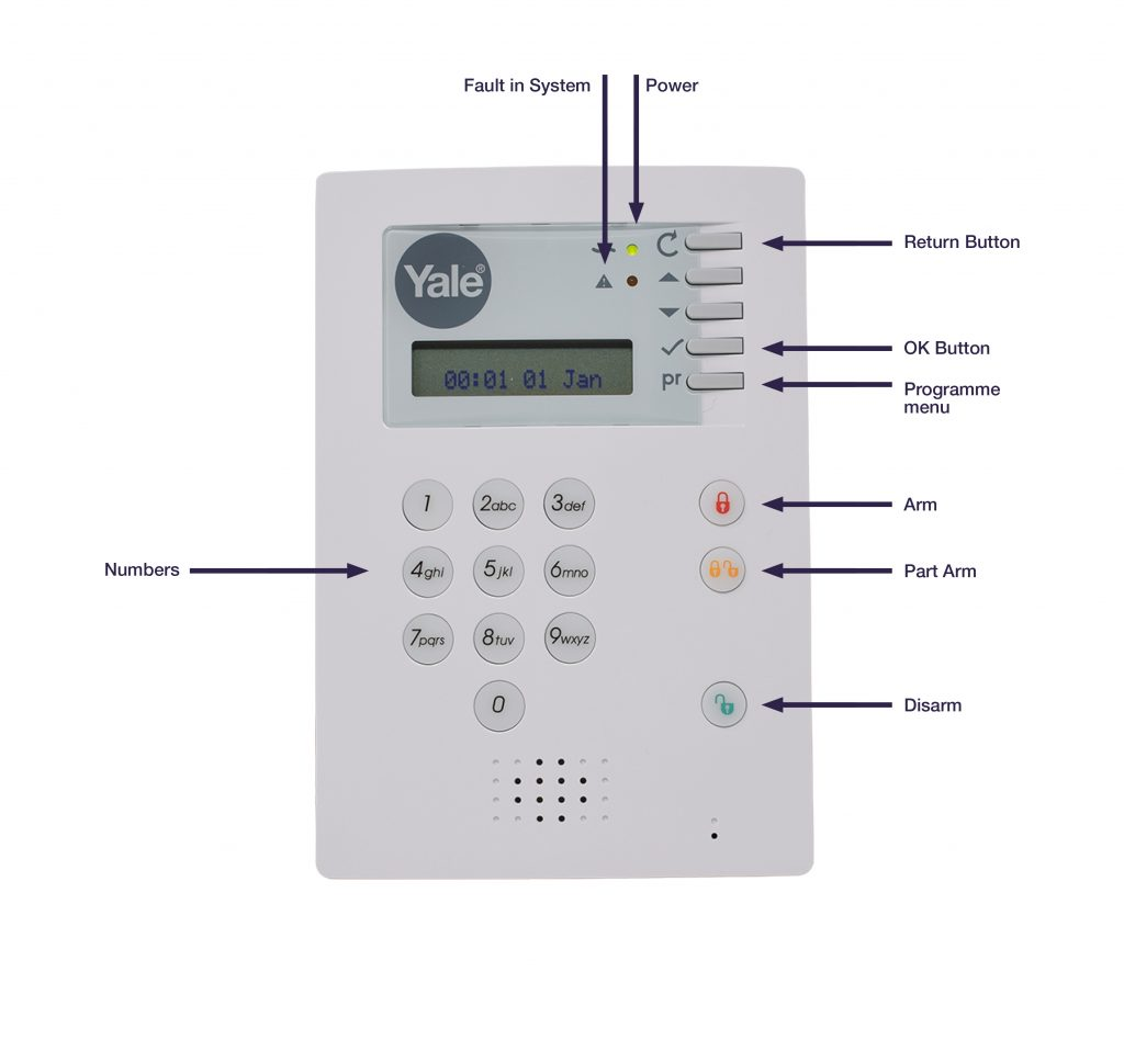 Image showing how to navigate through the HSA 6400 control panel.